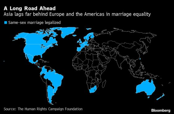 Thailand Has Three Paths to Recognizing Same-Sex Partnerships