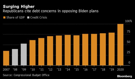 GOP Faces Biden's Next Big Bill Weighing If It Should Ease Rules