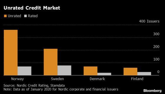 Swedish Bond Market Dysfunction Draws Central Bank Criticism