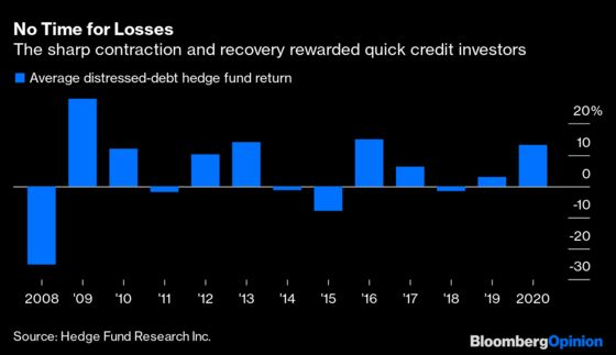 Distressed-Debt Hedge Funds Have Nowhere to Go