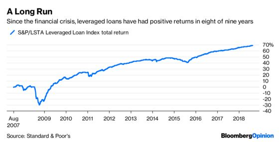 Leveraged-Loan Lovefest Will End in Heartbreak