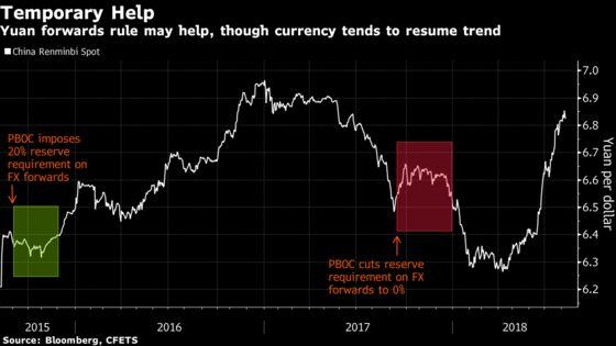 The Yuan at 7 Per Dollar? No Time Soon, Say China Watchers