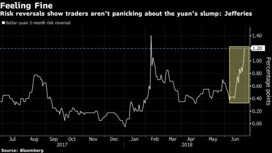 China's Steady Hand Keeps FX Traders From Hitting Panic Button