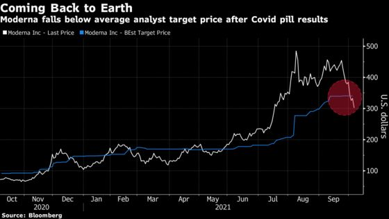 These Are the Stocks to Watch as Covid Enters Its Next Phase