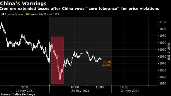 China Targets 'Speculators and Hoarders' to Stop Commodity Boom
