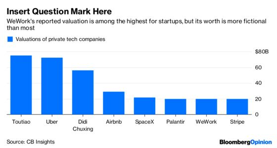 WeWork and SoftBank Live in Their Own World