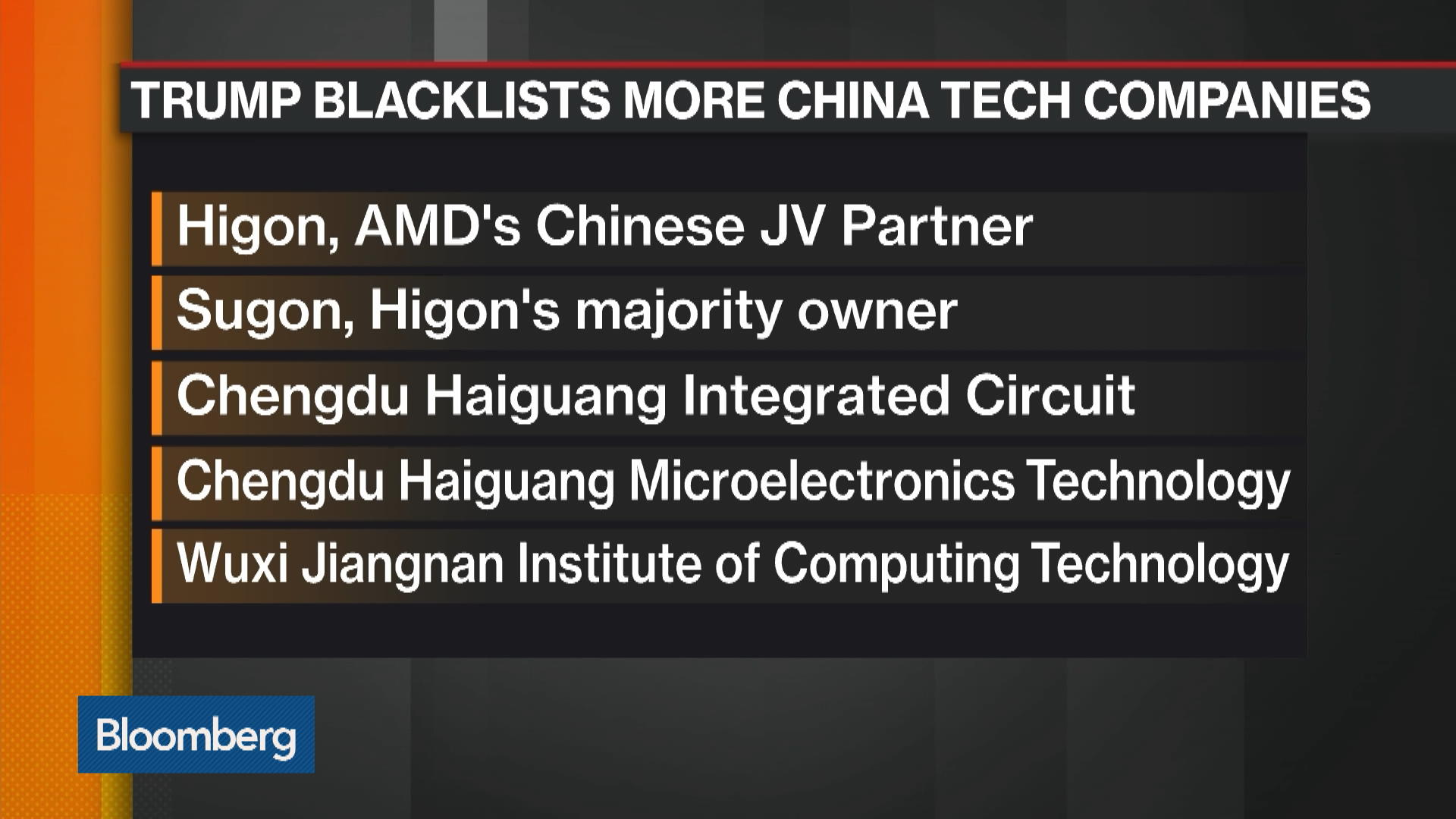 Trump Blacklists More China Tech Companies Days Before Xi