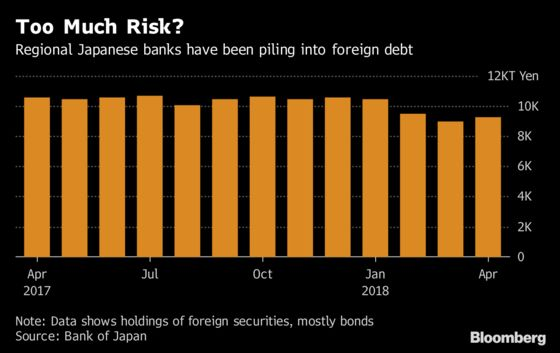 Japan Banks Fixated on Archaic Trading, 35-Year Veteran Says
