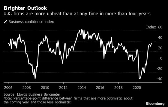 U.K. Companies Boost Wages and Prices Amid Reopening Boom