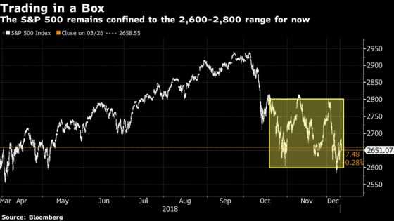 One of the Best Sell-Side Calls in History Is Over: Taking Stock