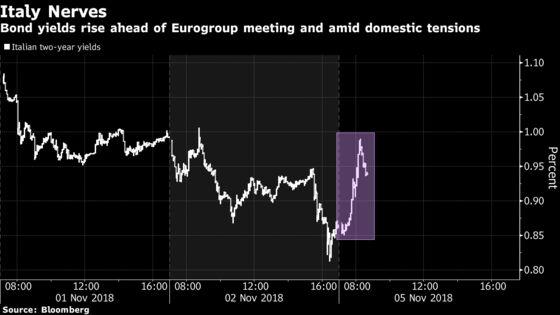 Italy's Bonds Drop as Leaders Defiant Before Eurogroup Meeting