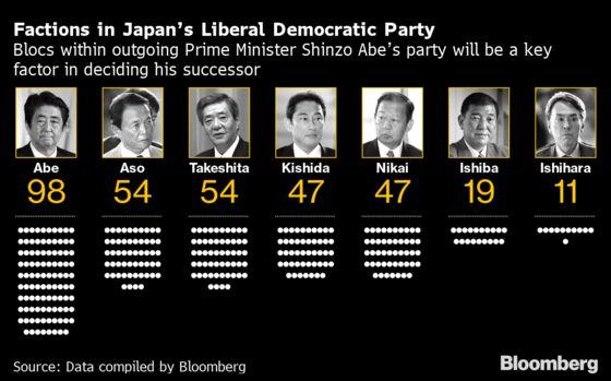 Japan's Suga Kicks Off Leadership Race as the Heavy Favorite