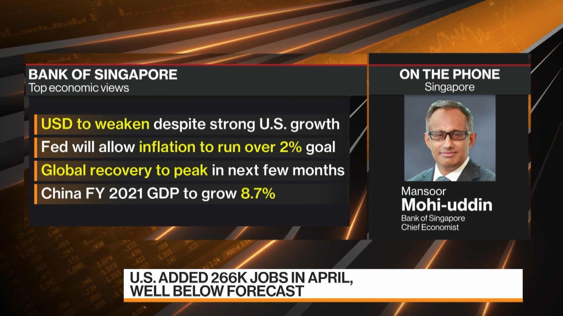 Bank of Singapore's Mohi-uddin on Dollar, U.S Jobs