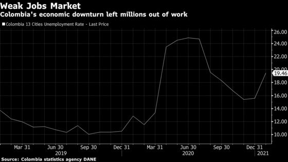 New Colombia Central Banker Says Lower Rates May Deter Inflows