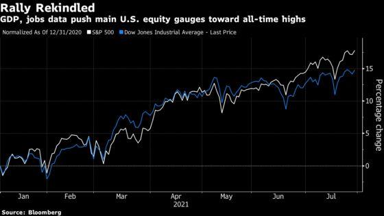 U.S. Stocks Climb Toward Record on GDP, Jobs Data: Markets Wrap