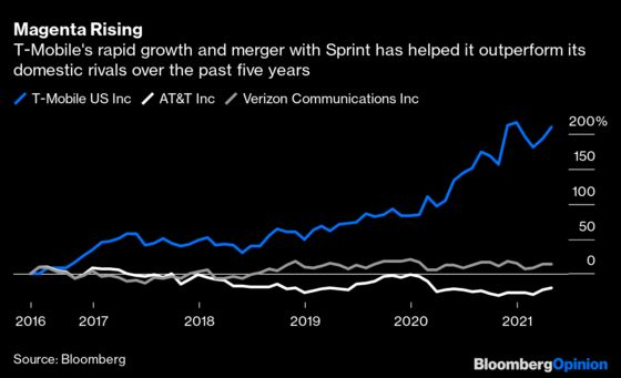 SoftBank Stake Sale Could Change T-Mobile's Prospects