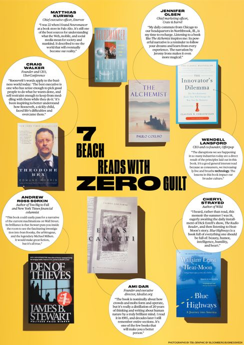 Beach Read Recommendations of the Guiltless Sort