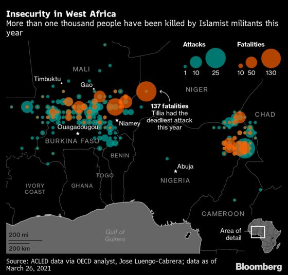 Spate of Islamist Attacks Puts Sahel on Track for Deadliest Year