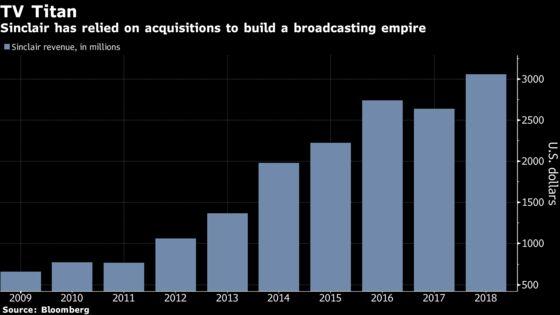 Sinclair Will Buy Disney's 21 Fox Networks for $9.6 Billion