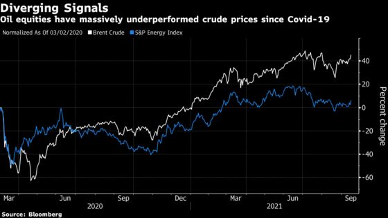 Chevron CEO Warns of High Energy Prices and Supply Crunches