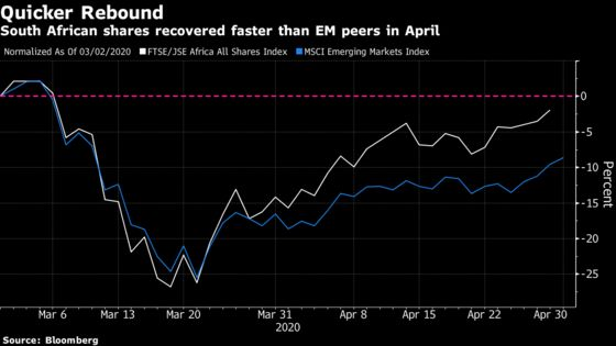 South Africa Stocks Are on Track for a Record Month