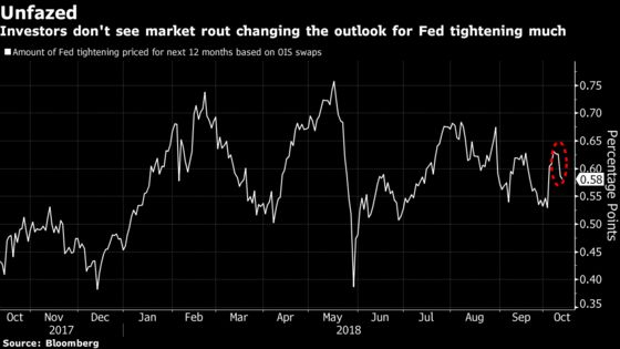 Mnuchin, Fed Officials Downplay Market Rout as Sell-Off Widens