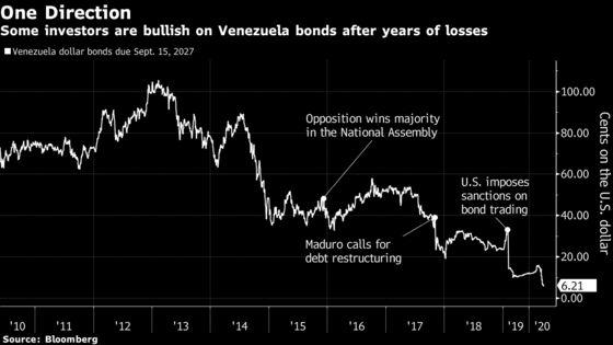 Hedge Fund That Timed Big Short, Crypto Rally Eyes Venezuela