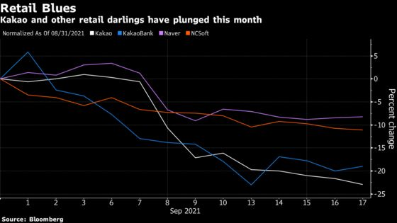 Short-Sellers Are Beating Day Traders in Korea's Tech Crackdown