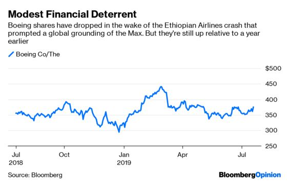 Boeing's Charge Is Only the End of the Beginning