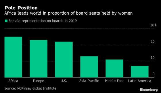 Goldman's Diversity Pledge Won't Apply to Boards in Asia