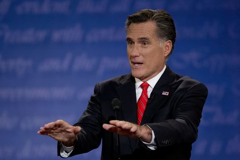 Romney Tax Plan Reliance on Loopholes Doesn't Add Up....