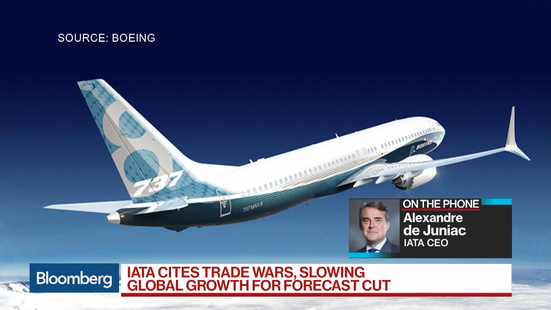IATA CEO Sees Pressure for European Airlines to Retire Older Parts of Fleet