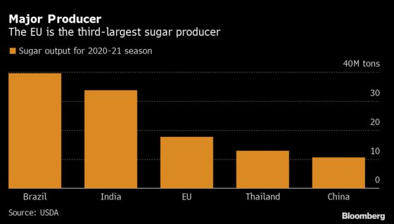 New Virus Hits Europe, This One Threatens Sugar Crops