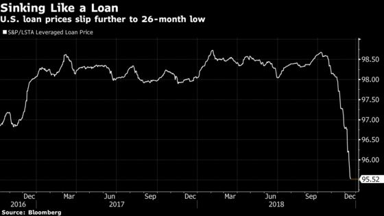 Fate of $1 Trillion in Risky U.S. Loans May Be in Japan's Hands