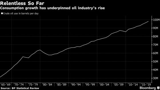Oil's Twilight? Here's One Investor View on How It Plays Out