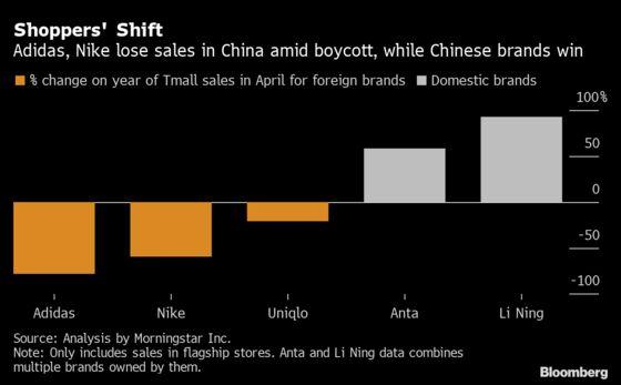Adidas, Nike Web Sales Plunge in China Amid Xinjiang Boycott