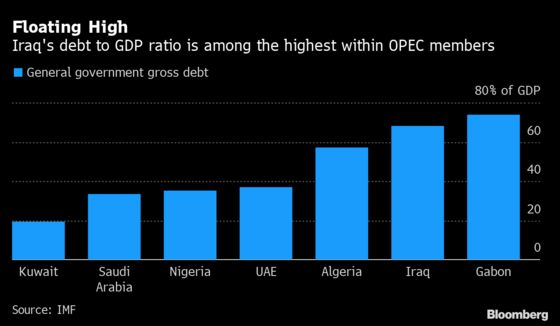 Iraq's Currency Devaluation May Not Be Enough to Salvage Sinking Economy