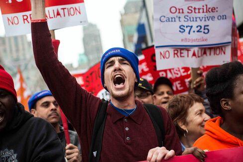 U.S. Minimum Wage