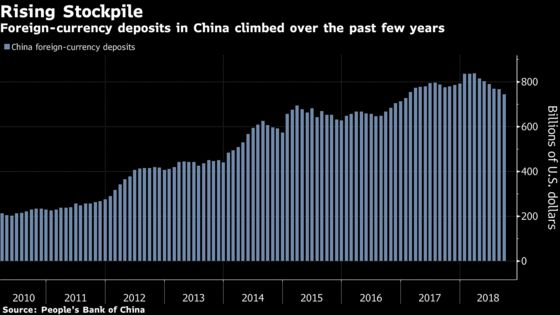 China Aims to Pull More Currency Trading to Domestic Markets