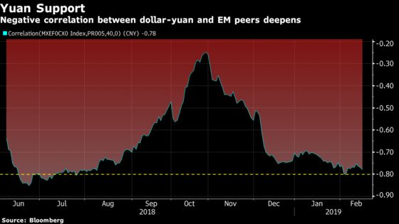 Emerging Markets Beholden to Yuan Fate as Trump Extends Deadline
