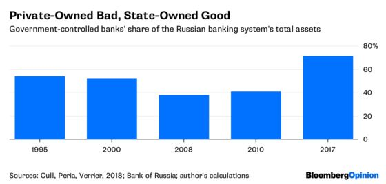 Putin's Creeping Nationalization Of Banks