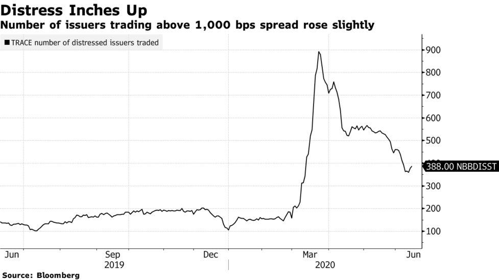 Spread betting skillsoft dog coins vs bitcoins news