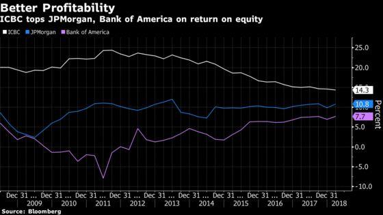 Analysts Still Bullish on China Banks Despite Stocks Battering