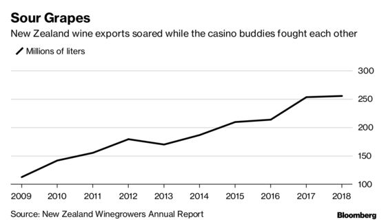 Three Casino Moguls Bought a Winery. It Ended Their Friendship