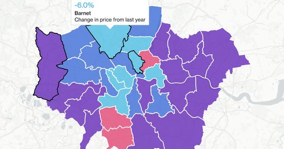 The London Housing Market Is Worse Than It Looks. Here's Why