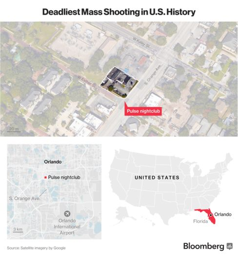 Deadliest mass shooting in U.S. History