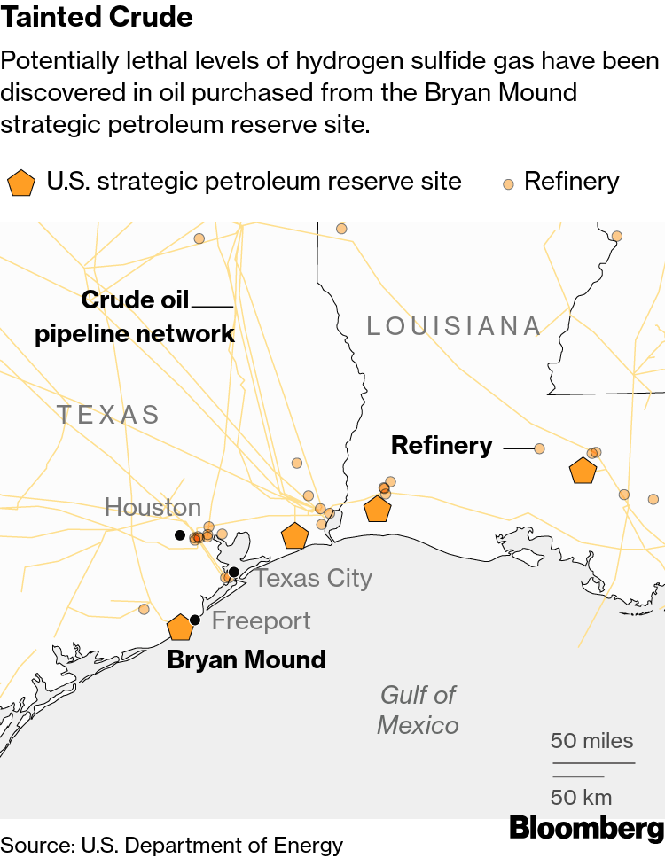 Tainted Oil: Exxon, Others Say U S  Reserve Sold Toxic Crude