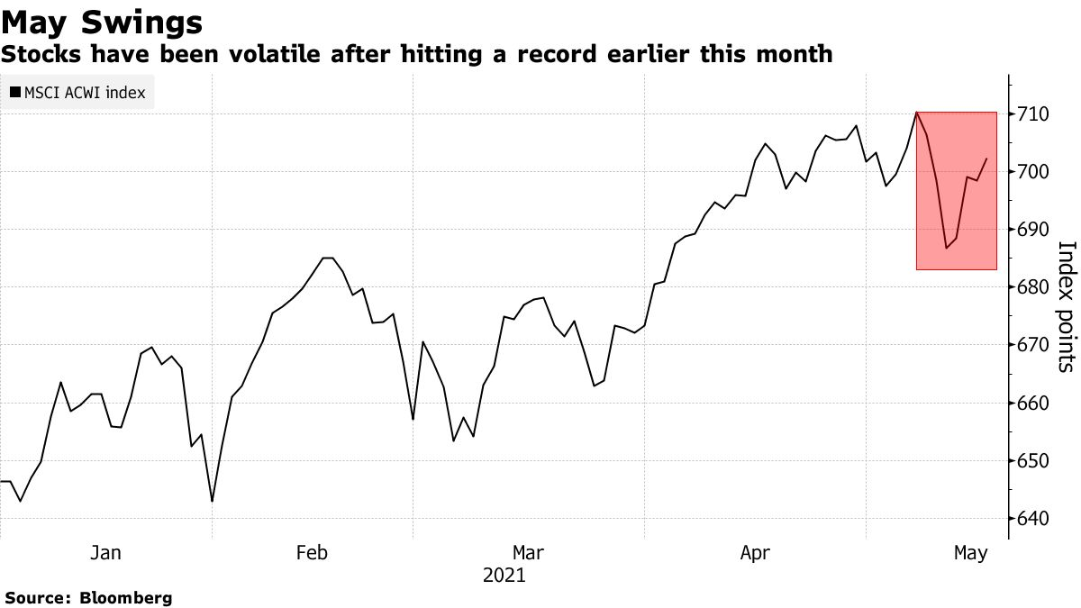 Stocks have been volatile after hitting a record earlier this month