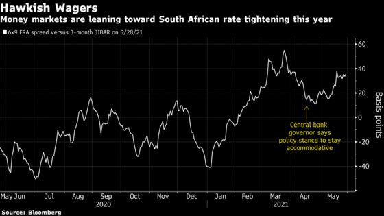 Rate-Hike Bets in Emerging Markets Getting Excessive, Funds Say