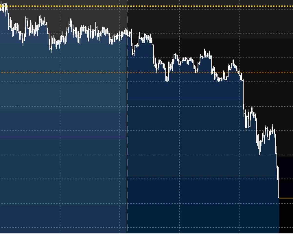U S  Regulators Subpoena Crypto Exchange Bitfinex, Tether